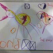 Les Kunst kijken volgens de VTS-methode (Visual Thinking Strategy)